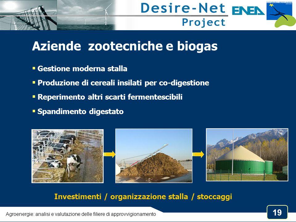 Aziende zootecniche e biogas