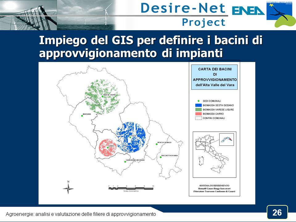 Impiego del GIS per definire i bacini di approvvigionamento di impianti
