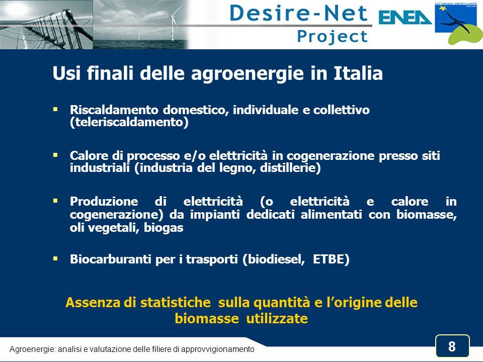 Usi finali delle agroenergie in Italia