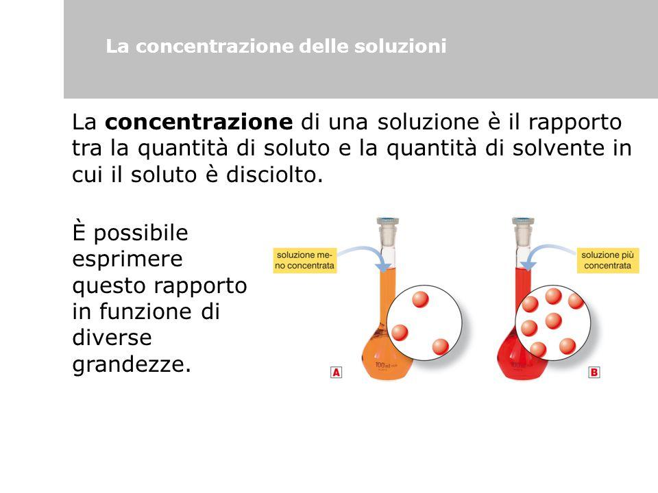 La concentrazione delle soluzioni