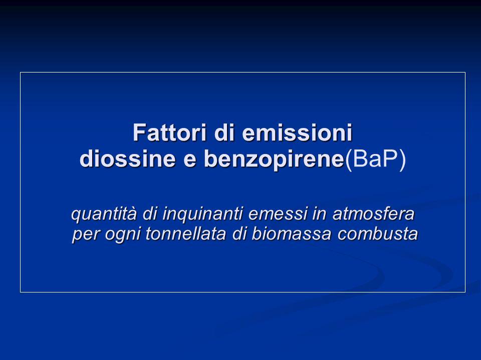 Fattori di emissioni diossine e benzopirene(BaP) quantità di inquinanti emessi in atmosfera per ogni tonnellata di biomassa combusta
