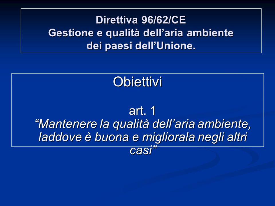Direttiva 96/62/CE Gestione e qualità dell'aria ambiente dei paesi dell'Unione.