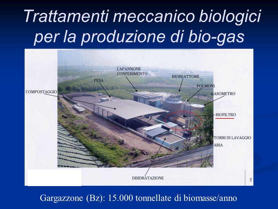Trattamenti meccanico biologici per la produzione di bio-gas