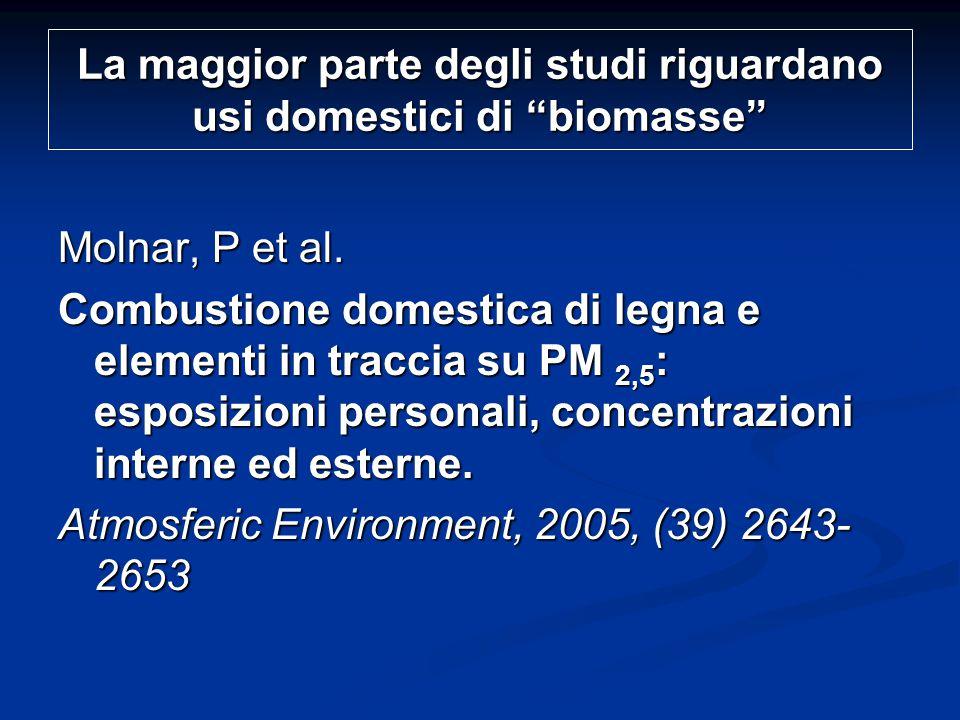 La maggior parte degli studi riguardano usi domestici di biomasse