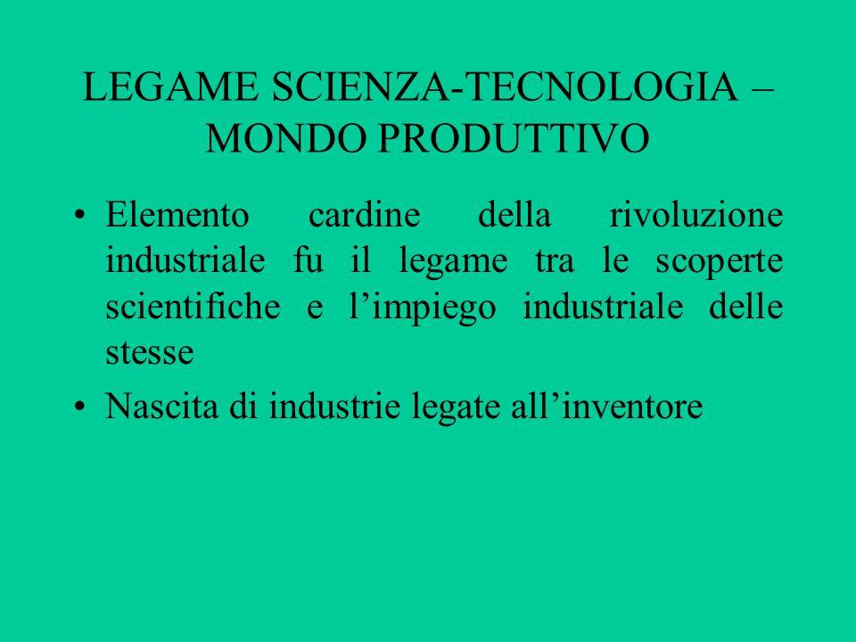 LEGAME SCIENZA-TECNOLOGIA – MONDO PRODUTTIVO