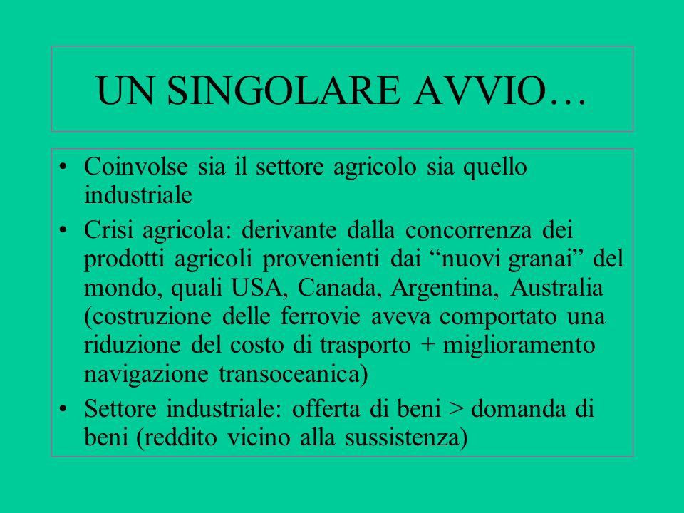UN SINGOLARE AVVIO… Coinvolse sia il settore agricolo sia quello industriale.