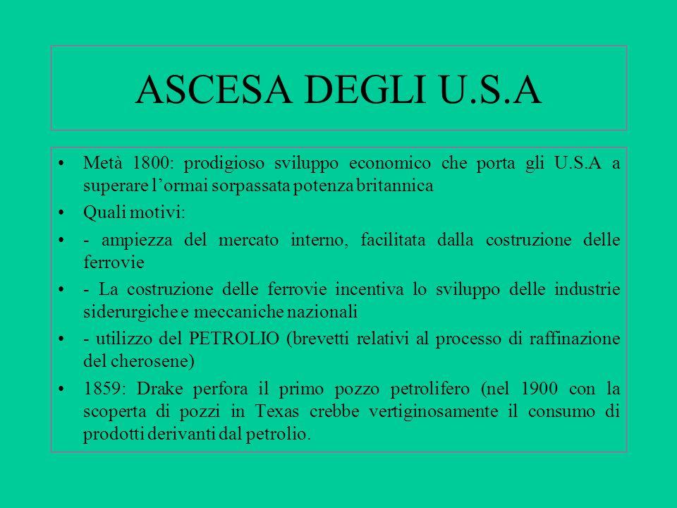 ASCESA DEGLI U.S.A Metà 1800: prodigioso sviluppo economico che porta gli U.S.A a superare l'ormai sorpassata potenza britannica.
