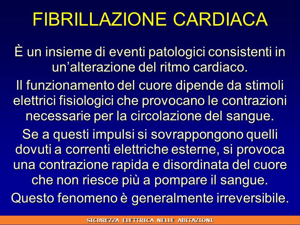 FIBRILLAZIONE CARDIACA