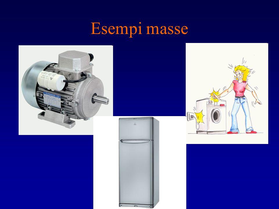 Esempi masse