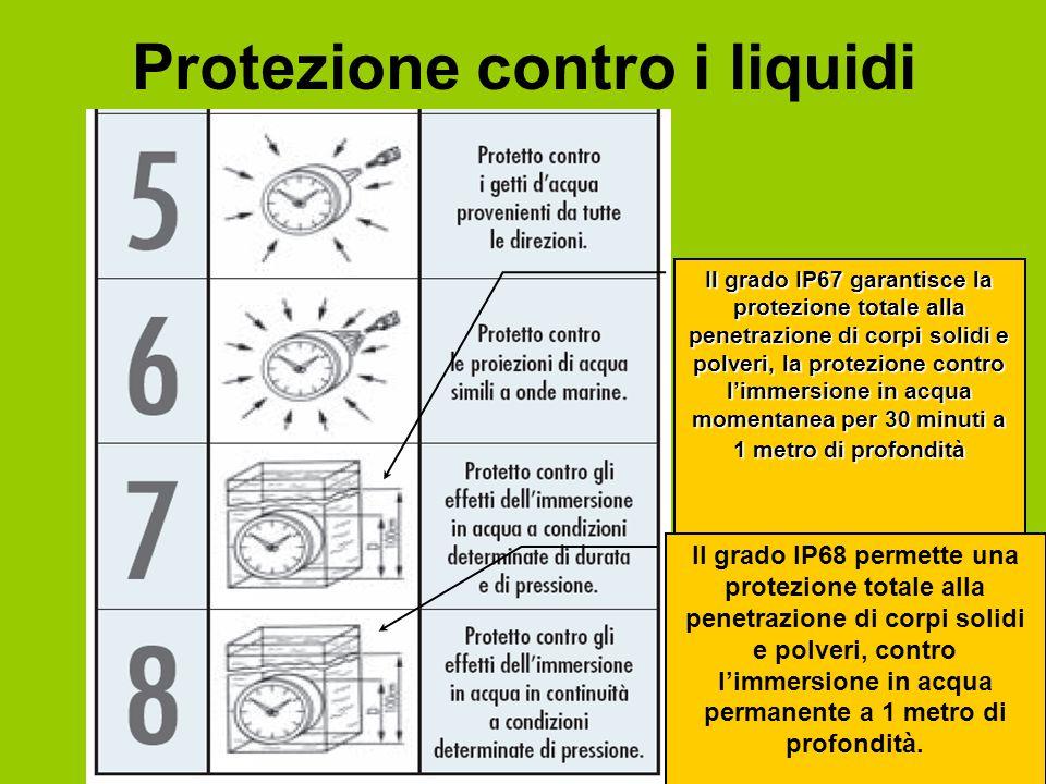 Protezione contro i liquidi