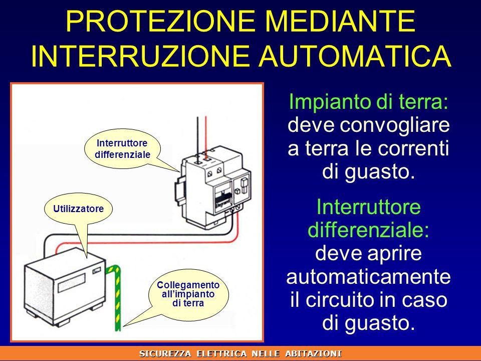 PROTEZIONE MEDIANTE INTERRUZIONE AUTOMATICA