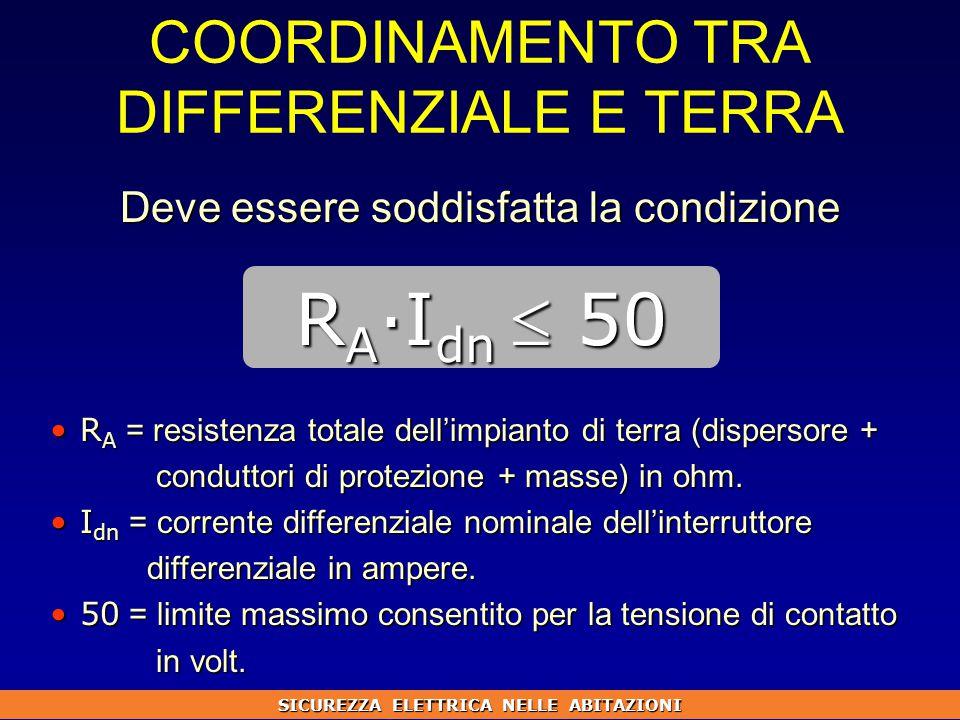 COORDINAMENTO TRA DIFFERENZIALE E TERRA
