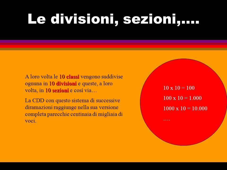 Le divisioni, sezioni,…. A loro volta le 10 classi vengono suddivise ognuna in 10 divisioni e queste, a loro volta, in 10 sezioni e così via…
