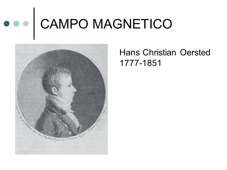 CAMPO MAGNETICO Hans Christian Oersted 1777-1851