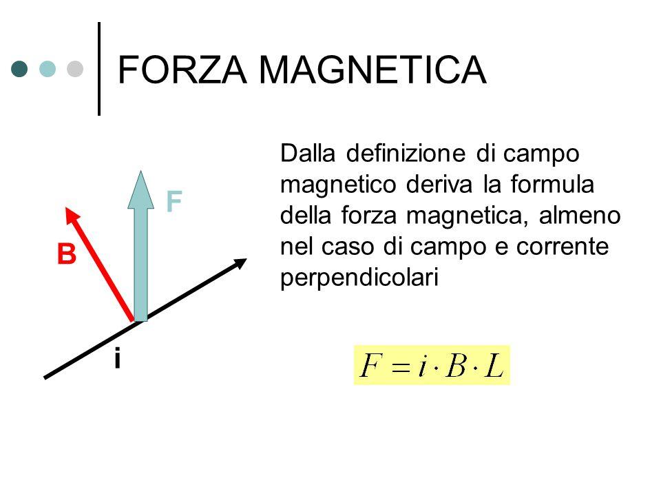 FORZA MAGNETICA Dalla definizione di campo magnetico deriva la formula della forza magnetica, almeno nel caso di campo e corrente perpendicolari.