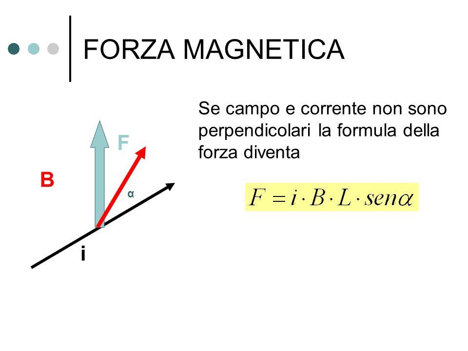 FORZA MAGNETICA Se campo e corrente non sono perpendicolari la formula della forza diventa F B α i
