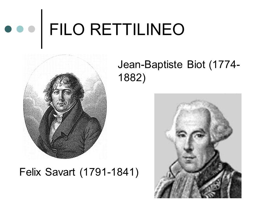 FILO RETTILINEO Jean-Baptiste Biot (1774-1882)