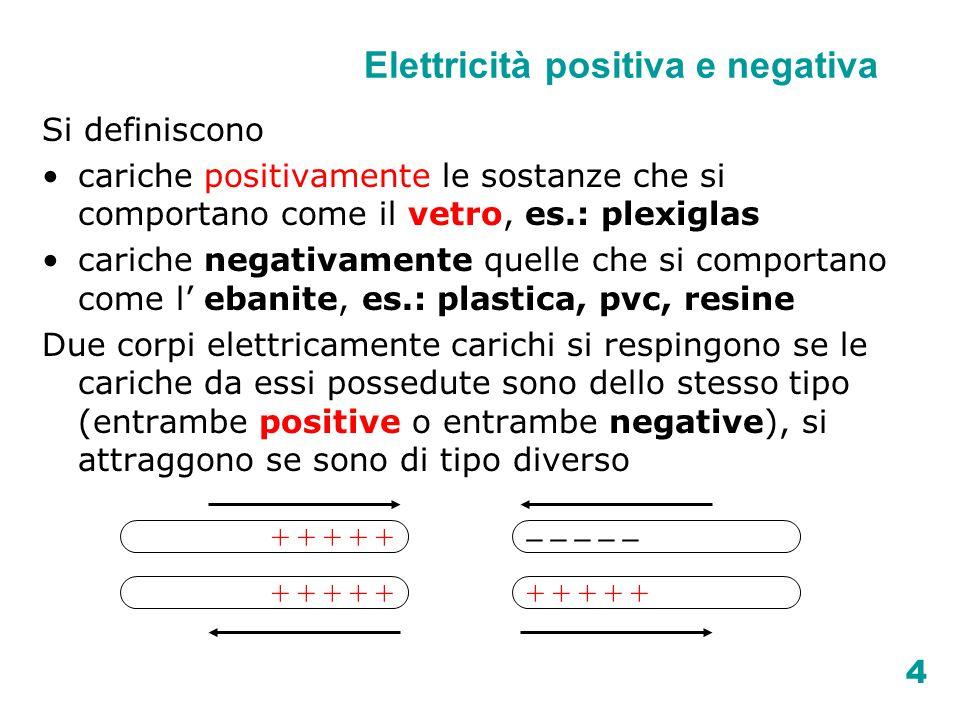Elettricità positiva e negativa