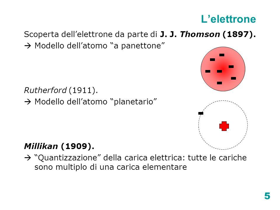 L'elettrone Scoperta dell'elettrone da parte di J. J. Thomson (1897).