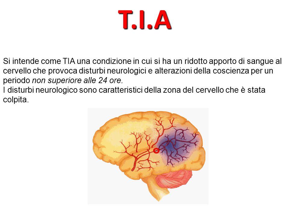 T.I.A