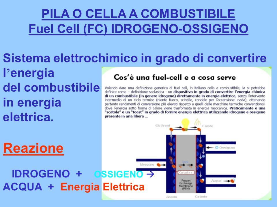 PILA O CELLA A COMBUSTIBILE Fuel Cell (FC) IDROGENO-OSSIGENO