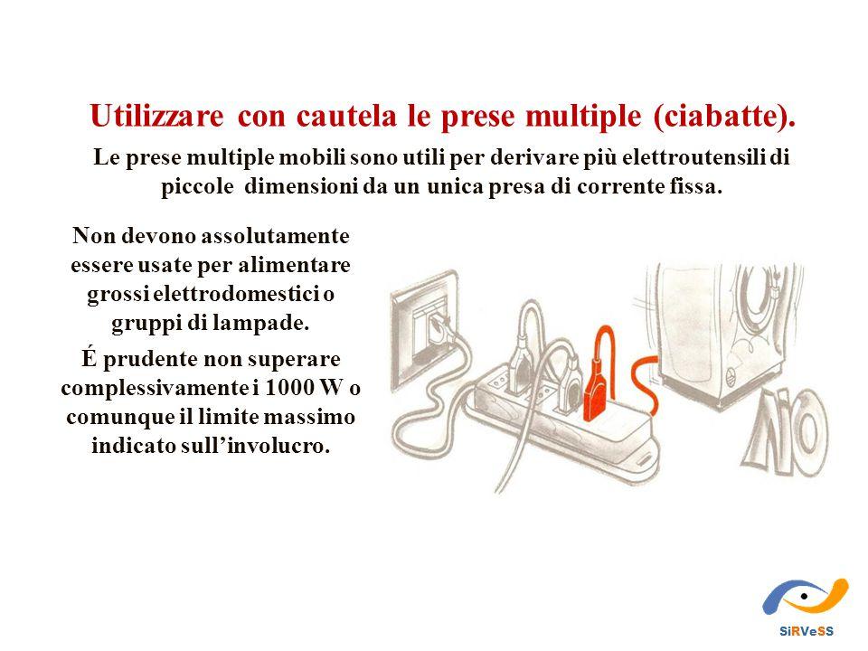 Utilizzare con cautela le prese multiple (ciabatte).
