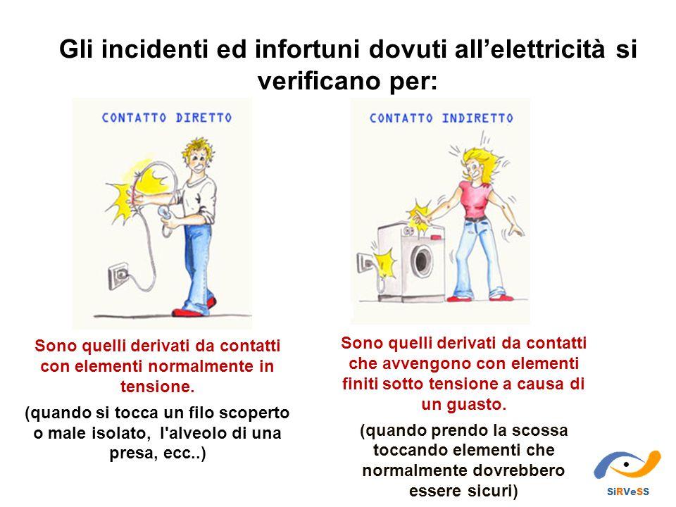 Gli incidenti ed infortuni dovuti all'elettricità si verificano per: