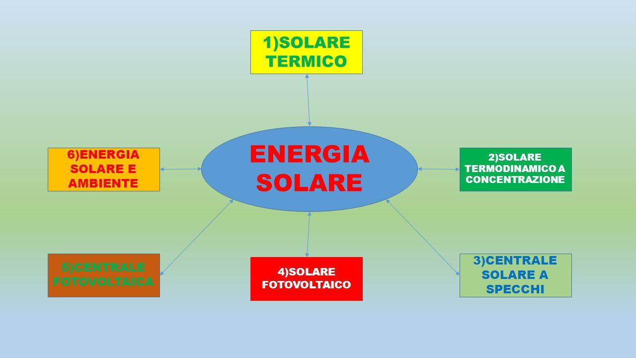 Energia solare 1 solare termico 6 energia solare e ambiente ppt scaricare - Centrale solare a specchi ...