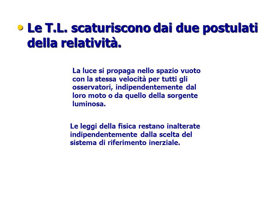 Le T.L. scaturiscono dai due postulati della relatività.