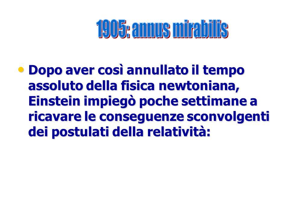 1905: annus mirabilis