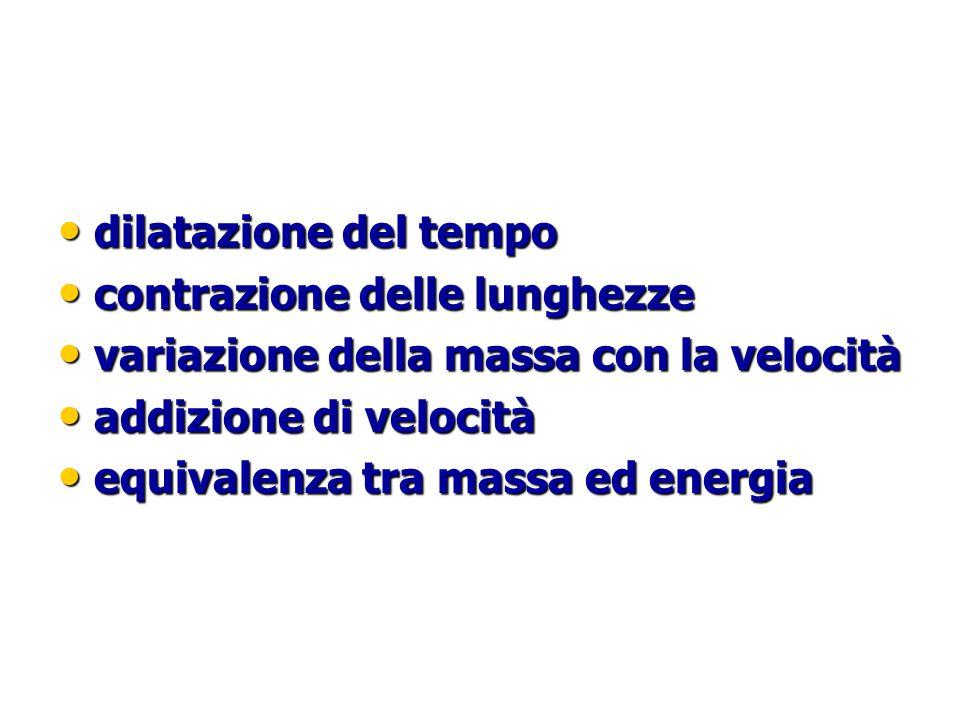 dilatazione del tempo contrazione delle lunghezze. variazione della massa con la velocità. addizione di velocità.