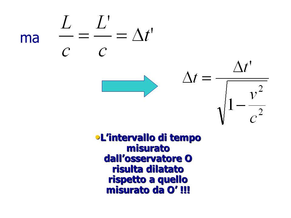ma L'intervallo di tempo misurato dall'osservatore O risulta dilatato rispetto a quello misurato da O' !!!