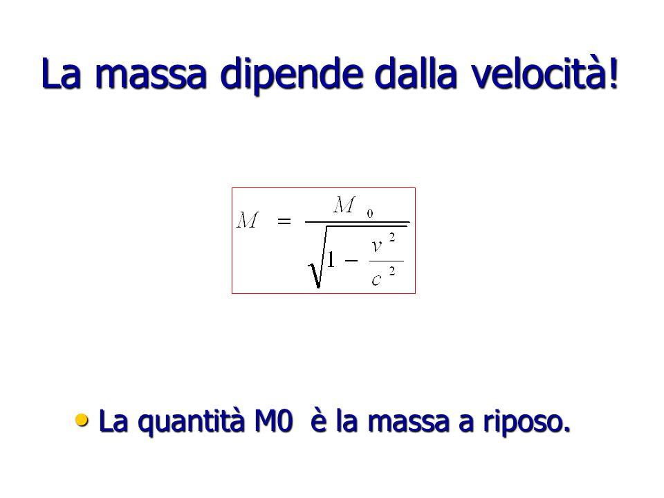 La massa dipende dalla velocità!