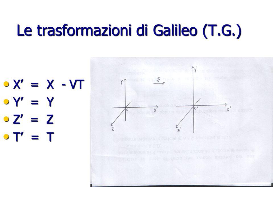 Le trasformazioni di Galileo (T.G.)