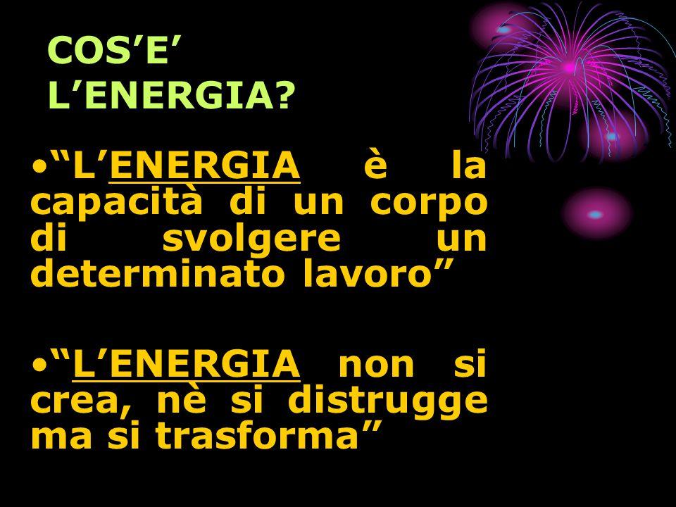 COS'E' L'ENERGIA.
