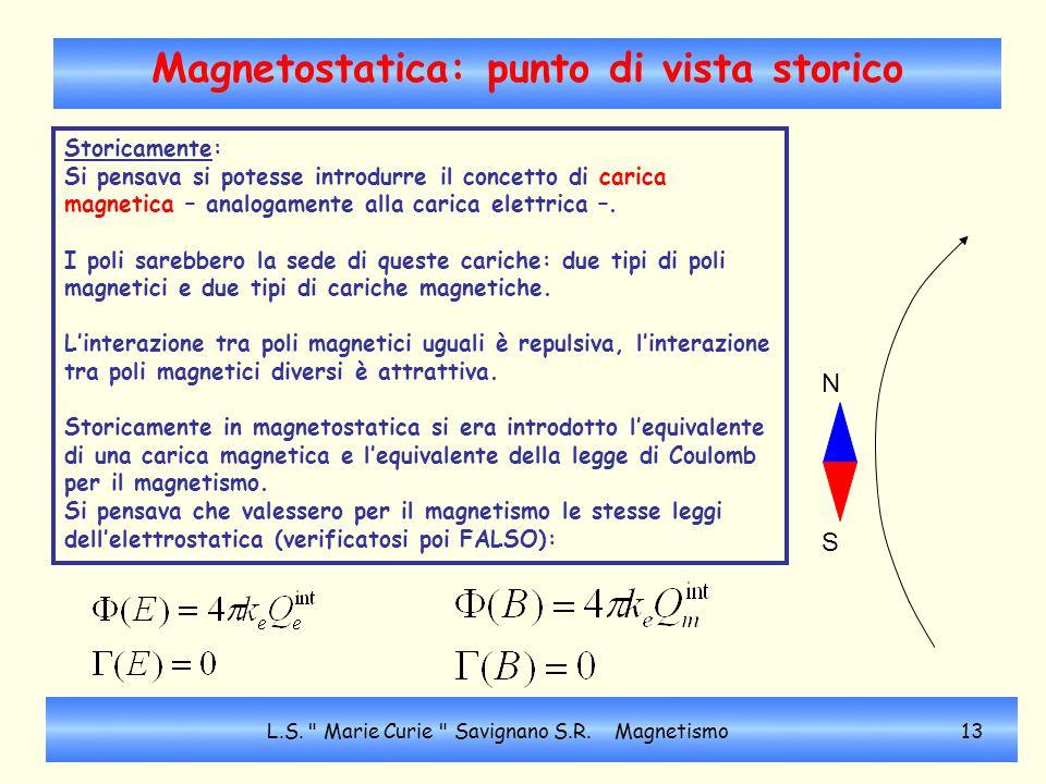 Magnetostatica: punto di vista storico