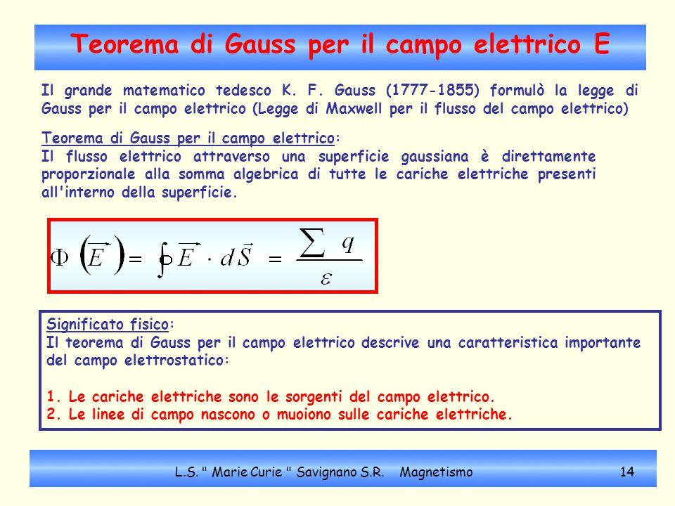 Teorema di Gauss per il campo elettrico E