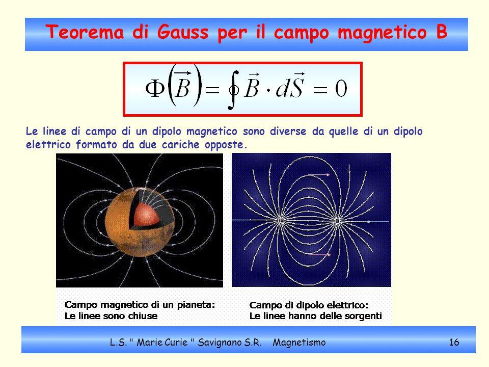 Teorema di Gauss per il campo magnetico B