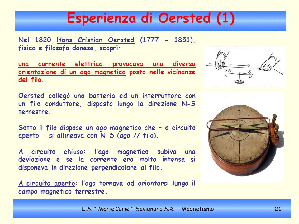 Esperienza di Oersted (1)