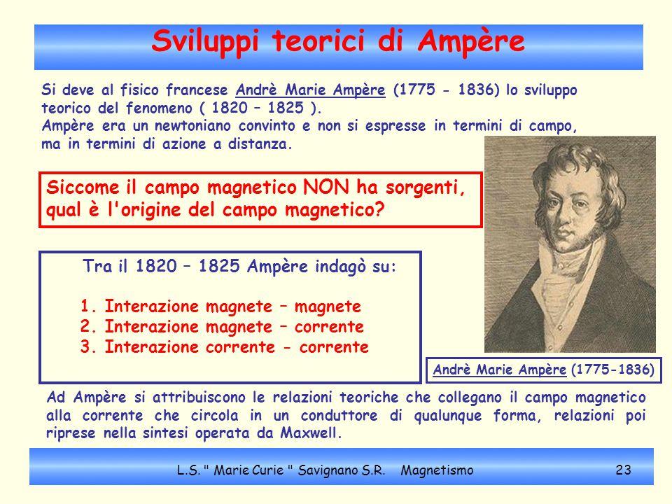 Sviluppi teorici di Ampère