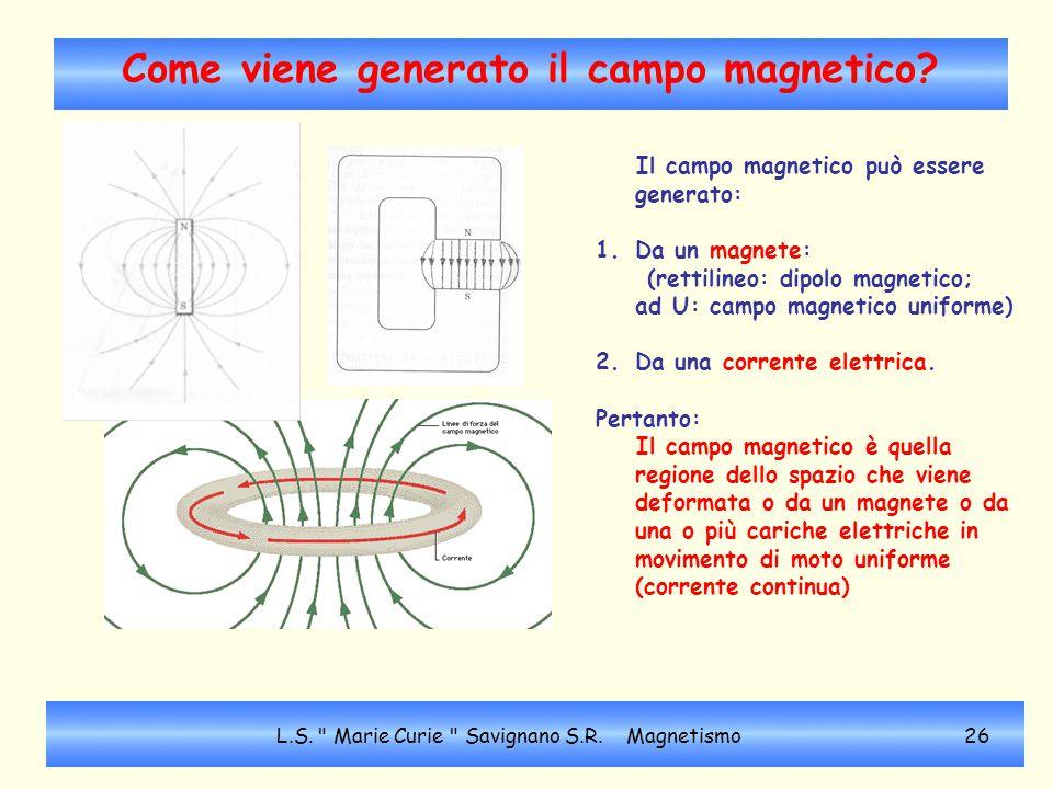 Come viene generato il campo magnetico