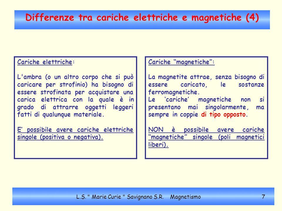 Differenze tra cariche elettriche e magnetiche (4)