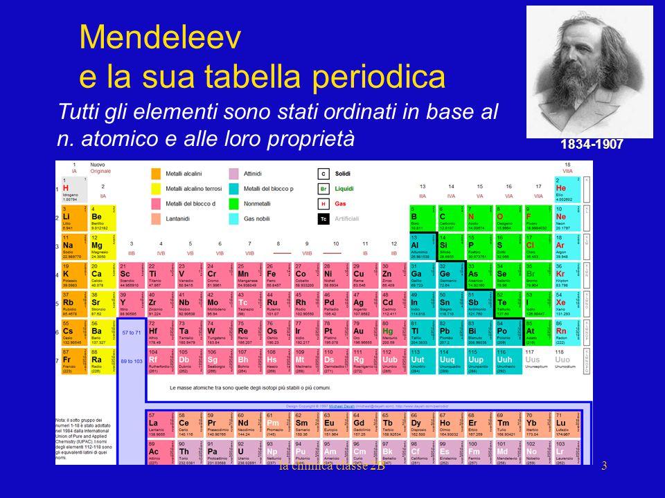 Mendeleev e la sua tabella periodica