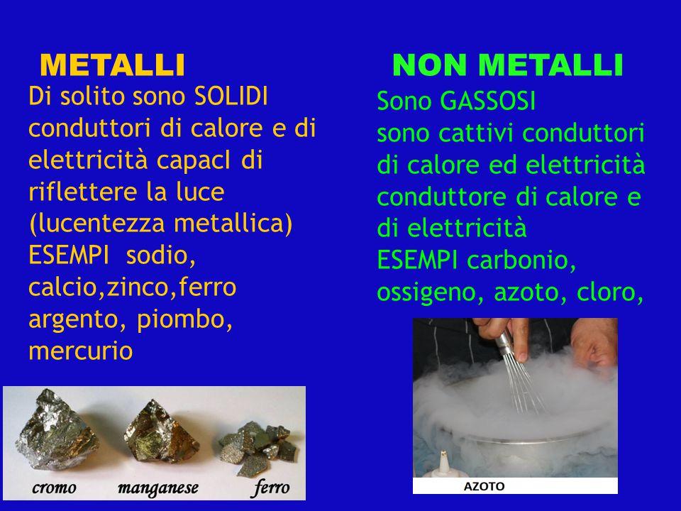 METALLI NON METALLI Di solito sono SOLIDI conduttori di calore e di elettricità capacI di riflettere la luce (lucentezza metallica)