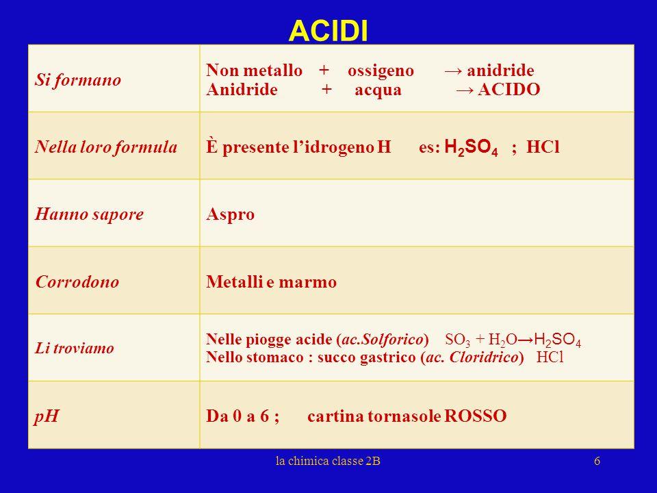 ACIDI Si formano Non metallo + ossigeno → anidride