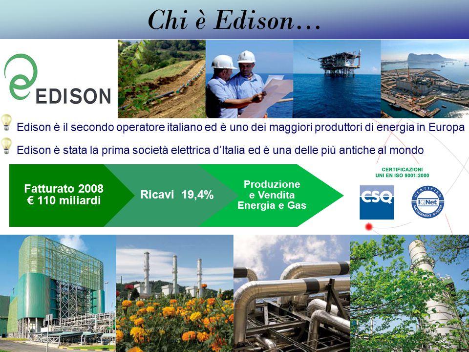 Chi è Edison… Chi è Edison… Fatturato 2008 Ricavi 19,4% € 110 miliardi
