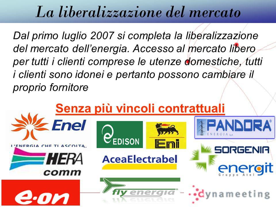 La liberalizzazione del mercato