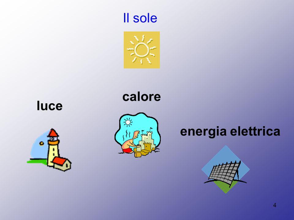 Il sole calore luce energia elettrica