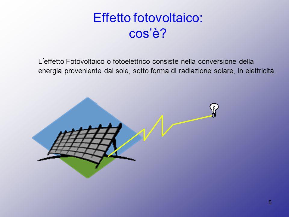 Effetto fotovoltaico: