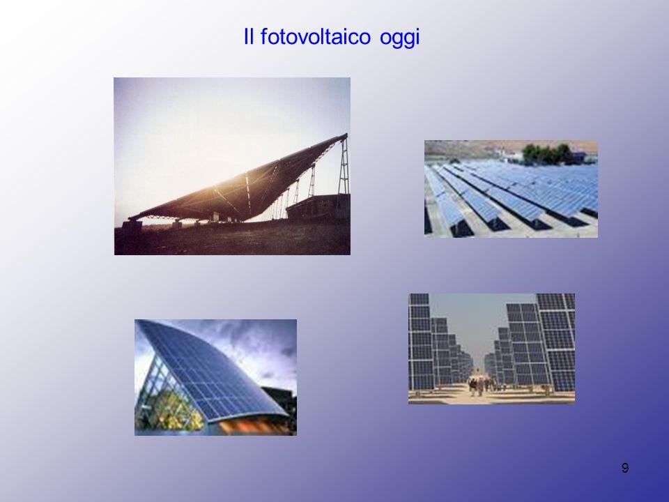 Il fotovoltaico oggi